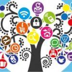 ソネットブログにツイッター・フェイスブックなどのソーシャルボタン設定する方法
